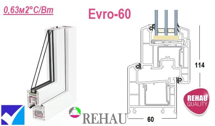 evro60_new-rehau