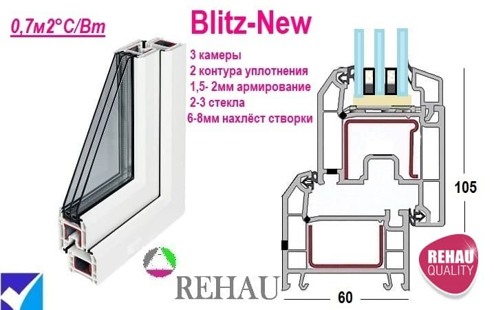 окна Rehau blitz-new